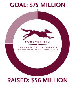 Forever SIU campaign goal is $75 million and we have currently raised $56 million. (75 percent)